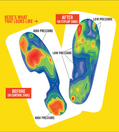 FitFlop Technology - Pressure Map