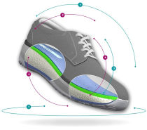 Joya technology shoe