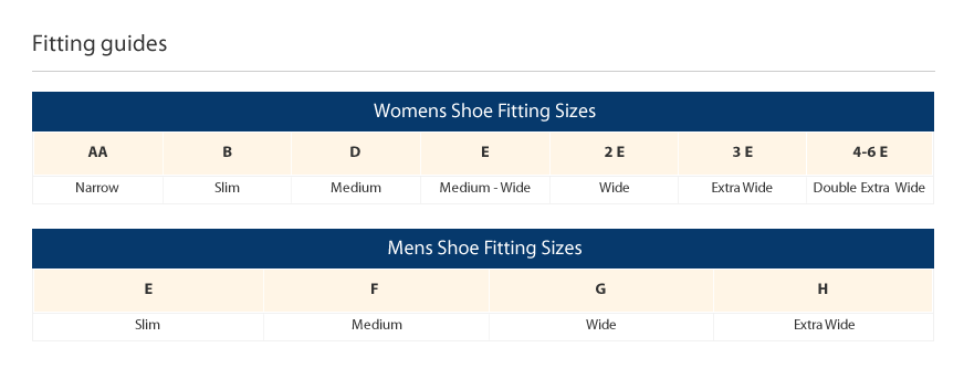 Graphical data of the Mens/Womens fitting chart